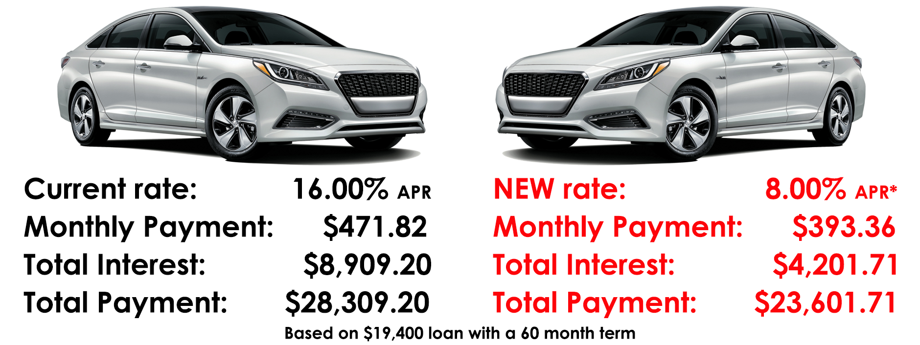 How To Calculate Apr On A Car Loan >> Industrial Federal Credit Union Mortgagesifcu